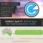 When Does Daylight Savings finish?