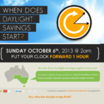 When Does Daylight Savings Start?